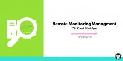 Remote Monitoring Management Infographic